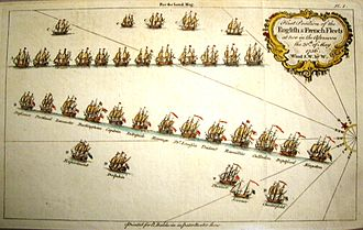 Battle of Minorca (1756) - Image: Position des flottes francaises et anglaises bataille de Minorque 1756