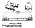 Pressure tank car compressed liquified gasses.png