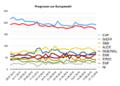 Prognosen zur Europawahl.png