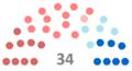 Répartition des sièges au conseil départemental de la Haute-Saône.png