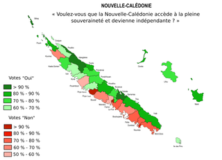 2018 New Caledonian independence referendum referendum