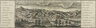 Schaffgotsch family - View of the Giant Mountains and the Schaffgotsch-owned comital estates in the eighteenth century