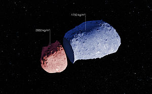 Contact binary (small Solar System body) - A diagram showing the average density of the two lobes of 25143 Itokawa, a suspected contact binary asteroid. The two lobes were likely originally separate bodies. The lobes are in reality connected.
