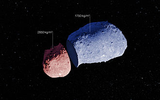 25143 Itokawa - Image: Schematic view of asteroid (25143) Itokawa