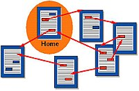 Sistema hipertextual.jpg