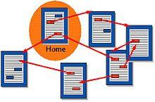 Hyperlink - Wikipedia