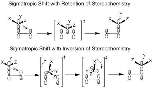 Stereochemistry rentention inversion.png