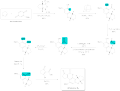 Synthese aflatoxine B2 Corey 2005.png