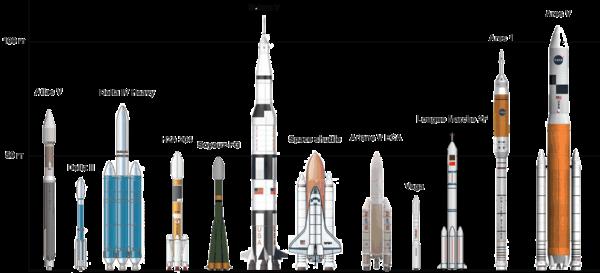 Fus e astronautique wikip dia - Dessin d une fusee ...