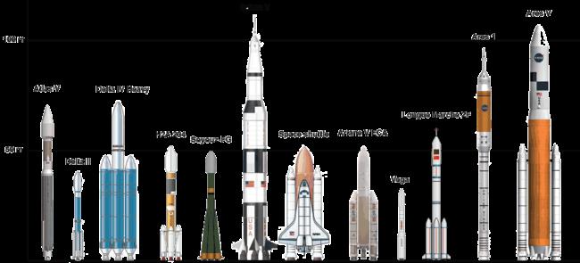 Resultado de imagen de Cohetes espaciales