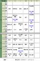 Timetable of NSSH Class senior 1B, 2016-17.png