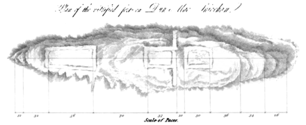 Transactions of the Geological Society, 1st series, vol. 2 plate page 0579 fig. 1.png