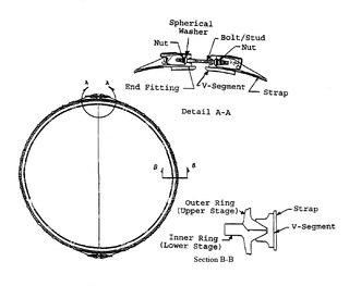 Marman clamp