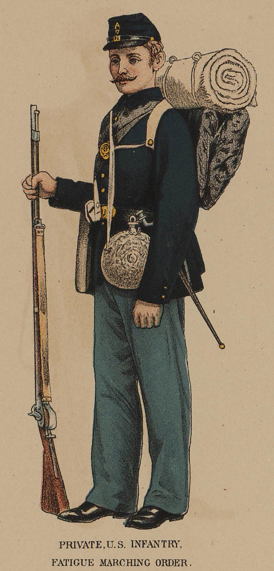 Union Private infantry uniform