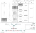 VLSM exmaple (3)-ar.png