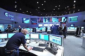 European Space Agency Mission Control at ESOC in Darmstadt, Germany