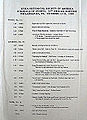 Walther Benser, Leica Historical Society of America, Schedule of Events, 21st Annual Meeting, Philadelphia, PA, October 13-15, 1989.jpg
