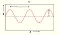 Wave-i18n.png