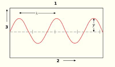 400px-Wave-i18n.png