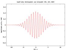 Welle – Wikipedia