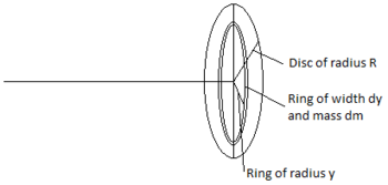 Wider ring with inside ring2.png