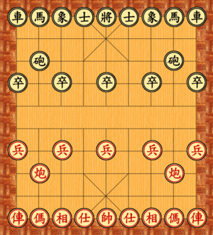 The board of Xiangqi