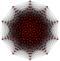 10-demicube graph.png
