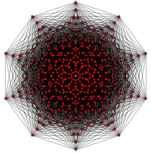 Demihypercube - Image: 10 demicube graph