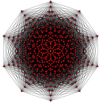 10-demicube - Image: 10 demicube graph