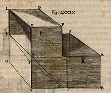 Illustration Of A Portable Camera Obscura Device From Johann Sturms Collegium Experimentale Sive Curiosum 1676