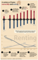 A Century of Home Ownership and Renting in England and Wales 1918-2011.png