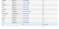 Adding Wikiquote links.png