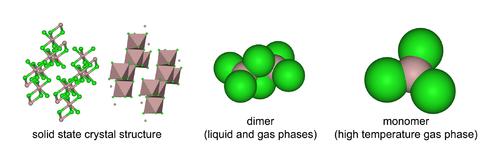 [500px-Aluminium-trichloride-3D-structures]