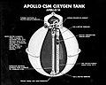 Apollo 14 redesigned oxygen tank (S71-16745).jpg