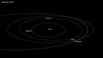 2014 RC - Image: Asteroid 2014RC 20140903b