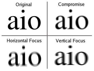 Astigmatism (optical systems) - Blur from astigmatic lens at different distances.