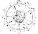 Astrological Chart - New Millennium.JPG