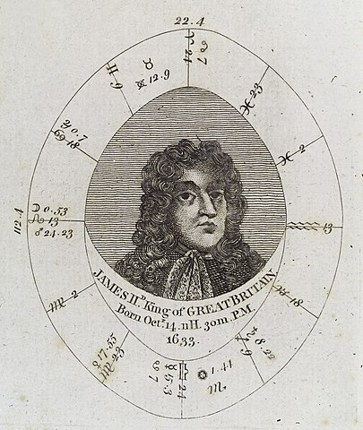Birth Natal Chart: Astrological birth chart for James II King of Great Britain ,Chart
