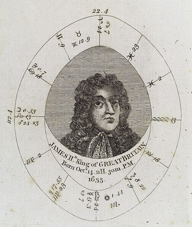Astrological Birth Chart: Astrological birth chart for James II King of Great Britain ,Chart