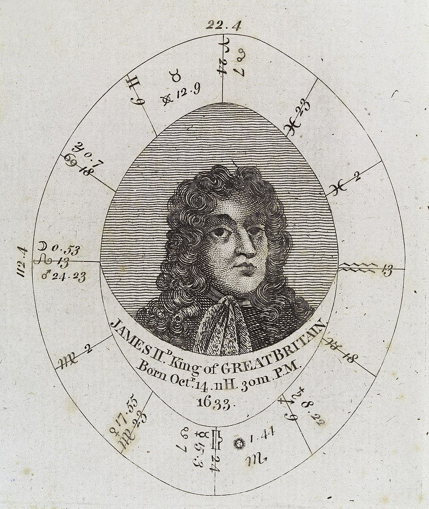 Natal Chart: Astrological birth chart for James II King of Great Britain ,Chart