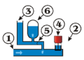 Belier hydraulique2.png