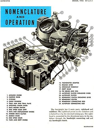 Norden bombsight - A page from the Bombardier's Information File (BIF) that describes the components and controls of the Norden Bombsight. The separation of the stabilizer and sight head is evident.