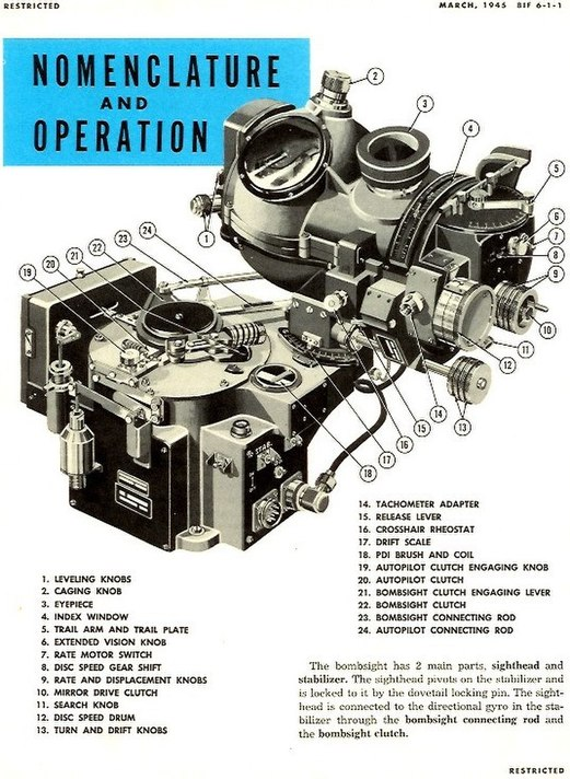 A page from the Bombardier's Information File (BIF) that describes the components and controls of the Norden bombsight. The Norden bombsight was a highly sophisticated optical/mechanical analog computer used by the United States Army Air Force during World War II, the Korean War, and the Vietnam War to aid the pilot of a bomber aircraft in dropping bombs accurately.