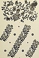 Block prints from India for textiles (1924) (20377282442).jpg