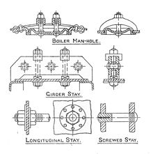 Boiler stays (Bentley, Sketches of Engine and Machine Details).jpg
