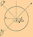 Brockhaus and Efron Encyclopedic Dictionary b17 182-0.jpg