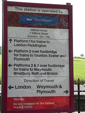 Rail Alphabet - Rail Alphabet in use at Castle Cary railway station