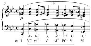 Chromatic fourth - Image: Chopin Prelude in C Minor mm.5 6 chromatic run