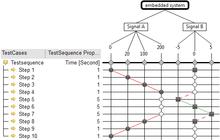 classification tree method wikipedia