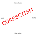 Correctism.png